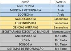 CURSOS fora de João Pessoa PT.jpg