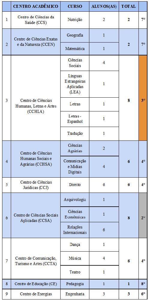 internacionalização em dados - tabela 2.png