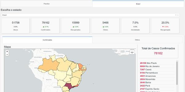 LABIMEC lança plataforma web para monitoramento do Covid-19 na Paraíba e no Brasil