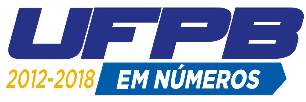 UFPB em numeros.JPG